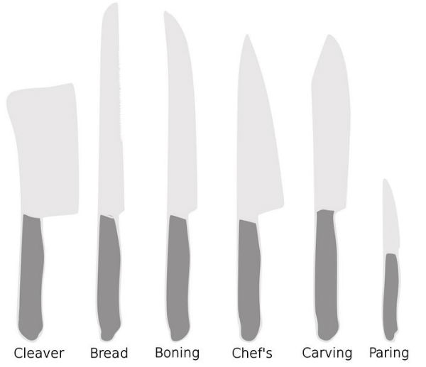to choose kitchen knives how to choose the right knife for the job lansky sharpeners