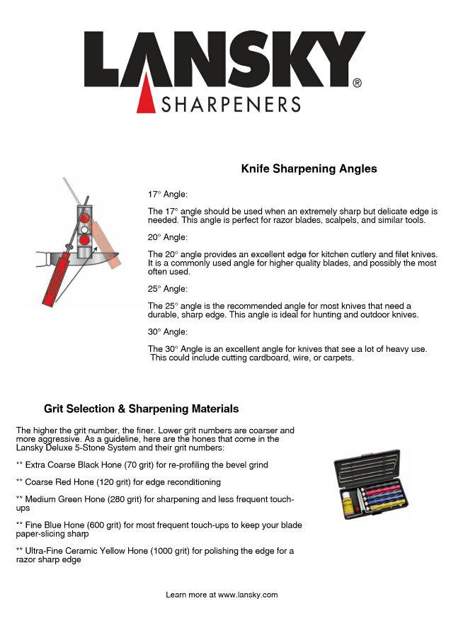 Lansky Sharpeners Sharpening Angles Grit Selection